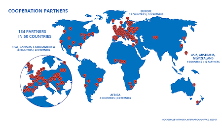 International cooperations world map